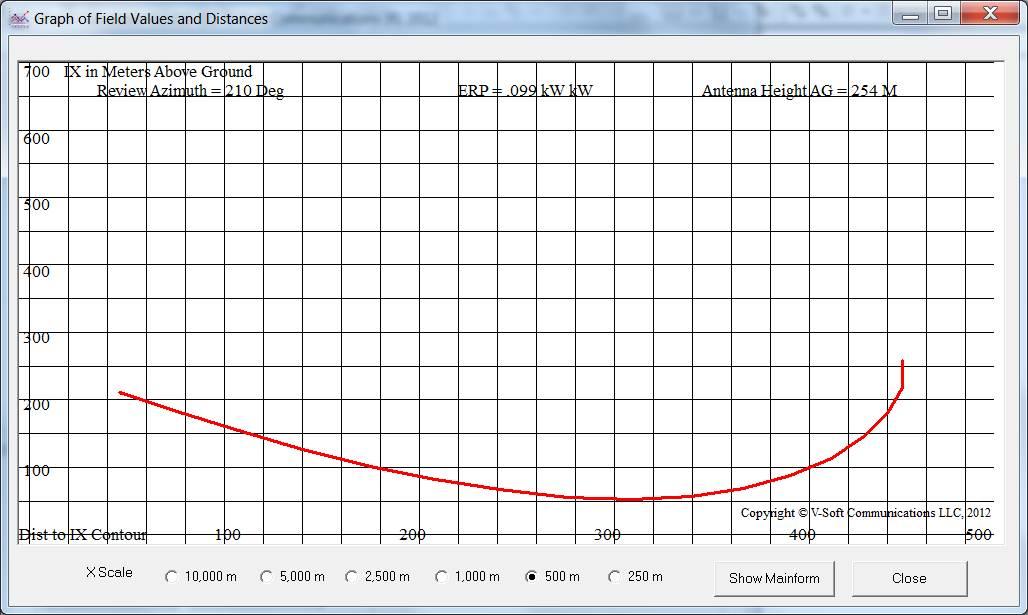 XField_Graph1